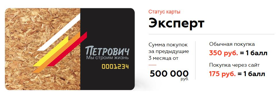 Петрович статус Эксперт даётся при покупке от 500.000 за 3 месяца, даёт 1 балл за 175 рублей покупок на сайте или за 350 руб покупок в магазине